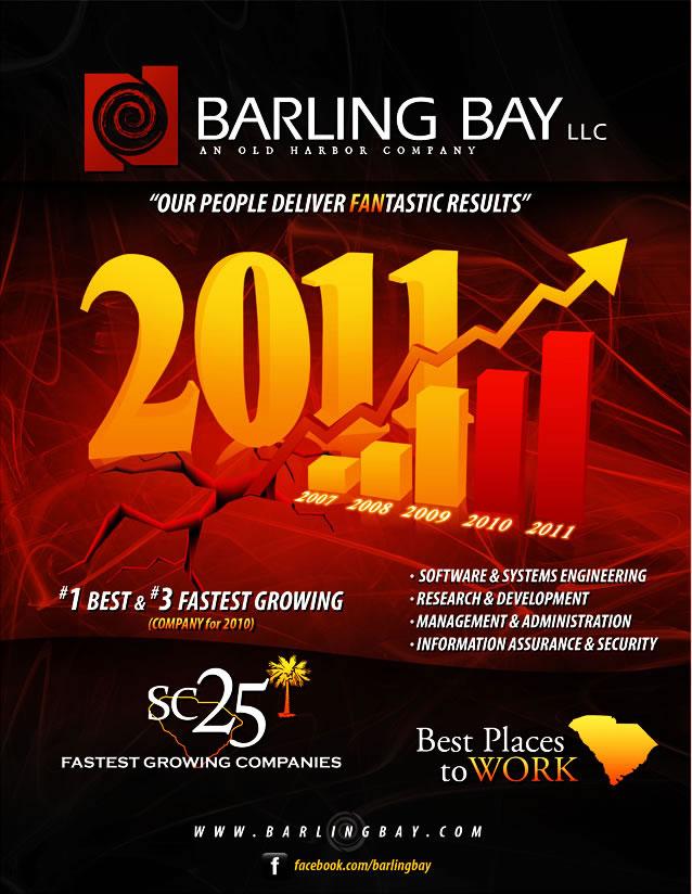 Barling Bay